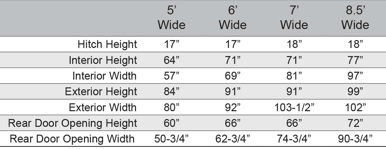 RWT Dimensions